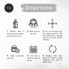 Инфографика Ролик для лица