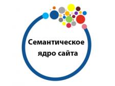 Семантическое ядро для сайта bet-ring.ru