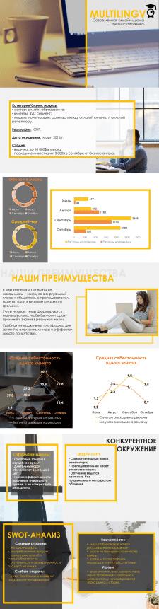 Бизнес-презентация (фрагмент)