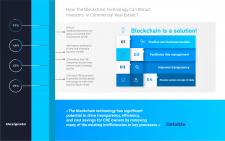 Infographic , Инфографика