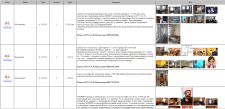 Парсер квартир, Киев OLX Ver 1.0