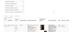 Создание выгрузки на Розетку для сайта автохимии