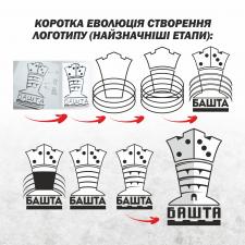 Створення лого за Вашими побажаннями