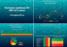 Инфографика мониторинга прессы на Евро 2012