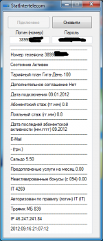 Статистика Intertelecom