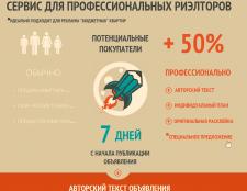 Лендинг (сайт-визитка) реклама рекламного сервиса