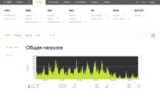 налаштування сервера з панеллю VestaCP