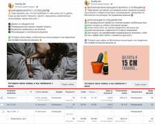 Таргетированная реклама FB/IG (Кейс: потенция)