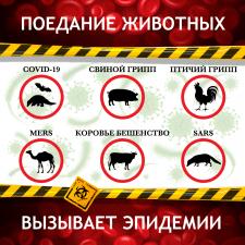 поедание животных вызывает эпидемии