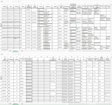 Заполнение данных в таблице Excel
