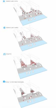 Схема способы использования двора
