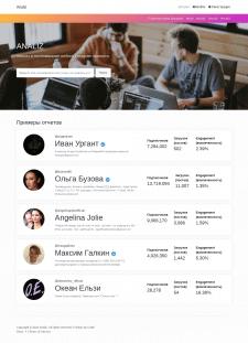 Интеграция платежной системы Yandex на сайт