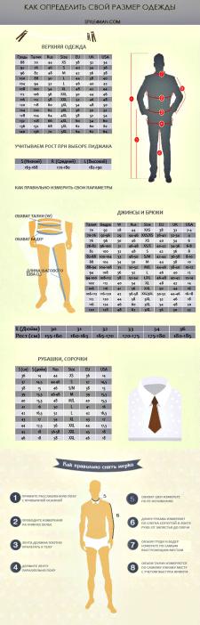 """Инфографика """"Размер одежды"""""""