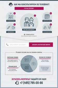 Инфографика «Консультация наркологического центра»