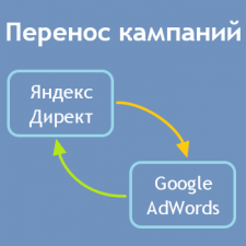 Перенос кампаний Яндекс Директ  Google Adwords