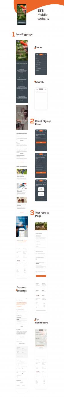 Mobile Website for ETS