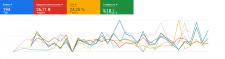 Оптимизация Google Ads   Ремонт бойлеров   Одесса