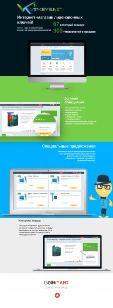Интернет-магазин лицензионных ключей VipKeys.Net