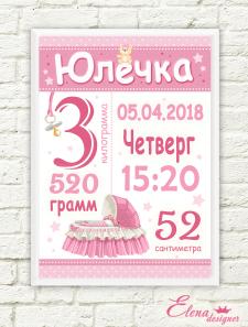 Детский плакат достижений для девочки