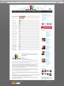 Сайт для Национального экзит-пола