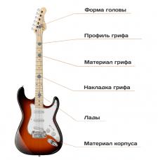 Гитарный конструктор на Wordpress