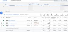 Настройка Google Ads Москитные сетки