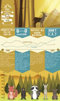 Инфографика Сохранение леса