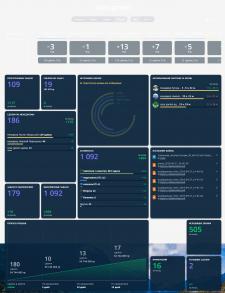 Интеграция сайта+соц.сети+manychat с СRM-системой