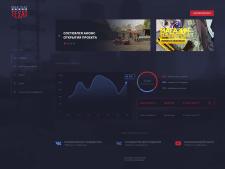 Сайт для сервера GTA SA
