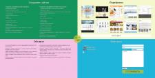 Редизайн и разработка на фреймворке сайта визитки PHP