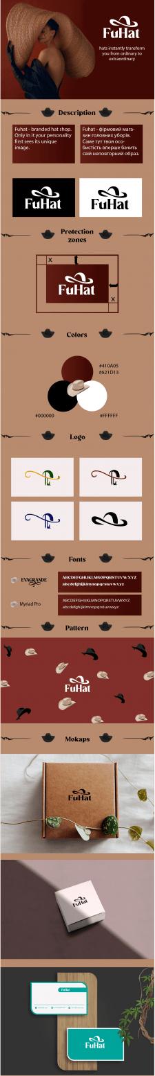 Презентація_logo_FuHat