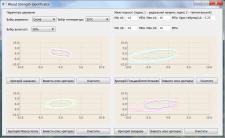 ПЗ автоматизованої системи ідентифікації критеріїв