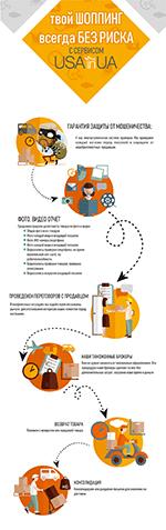 Инфографика для html-писем