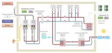Автоматизация инженерных систем котеджного дома
