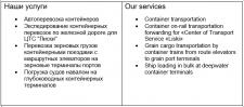 Перевод с украинского на английский