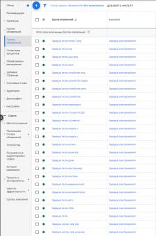 Создание и запуск рекламной кампании в Google AdWo