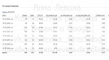 Яндекс Директ для ИМ мелков для волос.