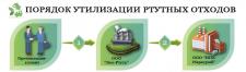 Схема работы предприятия