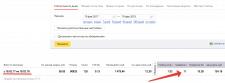 Яндекс.РСЯ: заявки на расчет видеонаблюдения