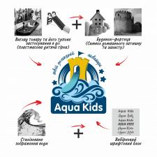 """Детальне лого для товару """"Kids aqua"""""""