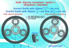 Умова збирання планетарної передачі з однорядними