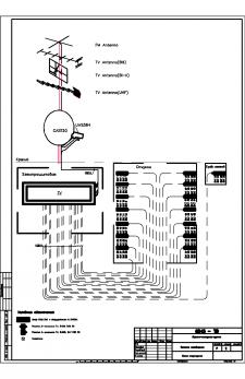 Схема телевизионной системы