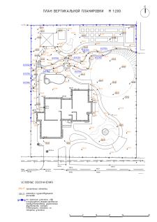План вертикальной планировки участка в г.Пестово