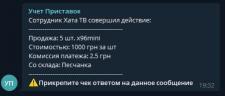 Система учёта для интернет провайдера