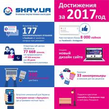 Инфографика для SKAY.UA