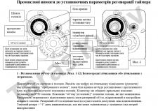 Переклад інструкції лічильника