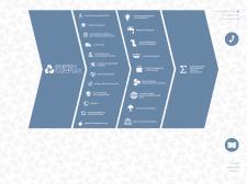Текстовый контент для компании «ENERGY COMPLEX»