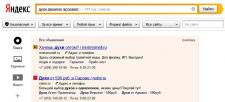 Контекст в Яндекс. Продажа парфюмерии в Нижегородс