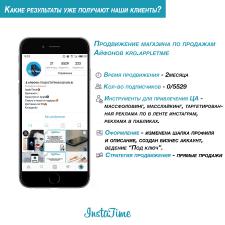 Продвижение магазина по продаже Айфонов