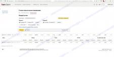 Результаты компании до и после оптимизации-3